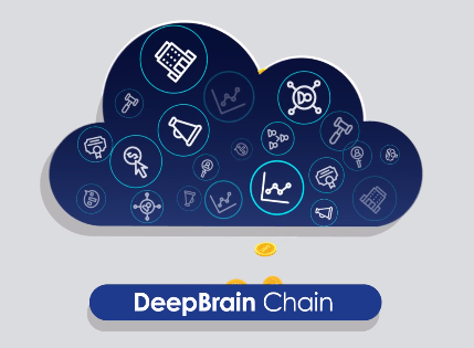 Blockchain-based AI or What DeepBrain Chain Is